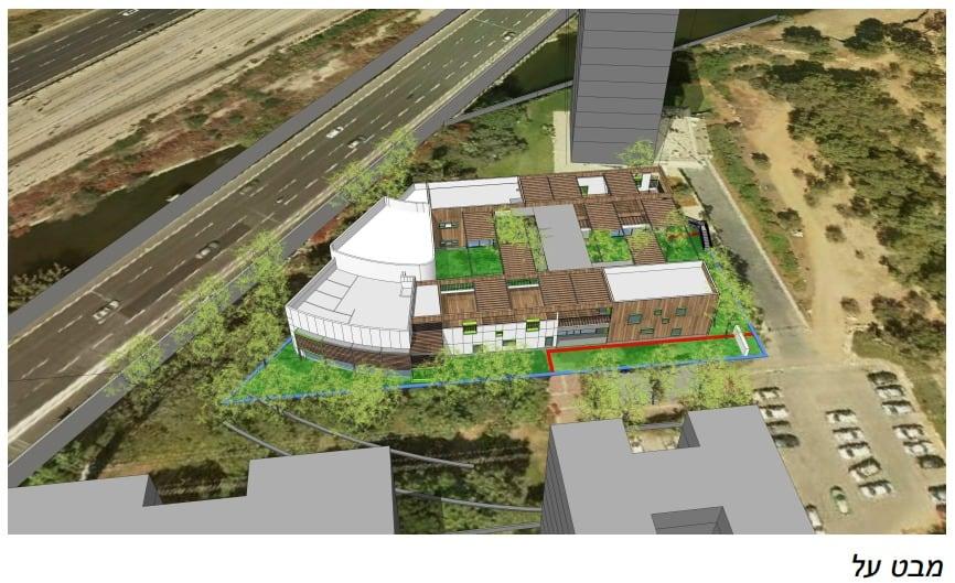 הדמייה: אשכול הגנים המתוכנן בשכונה, באדיבות דוברות עיריית רמת גן
